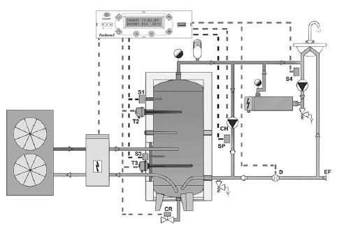 Chauffe-eau thermodynamique pour logement collectif