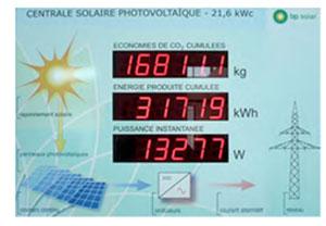 Affichage des capteurs d'une centrale solaire photovoltaïque