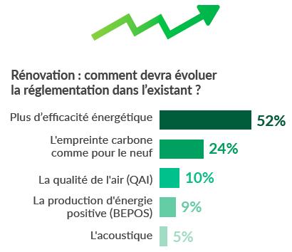 efficacité énergétique en rénovation