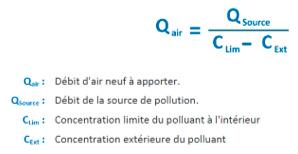 formule air neuf