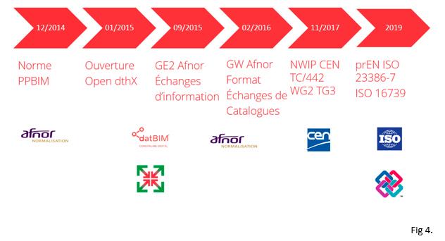 norme expérimentale française XP P07-150
