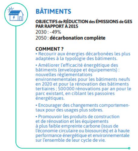 réduction émission GES