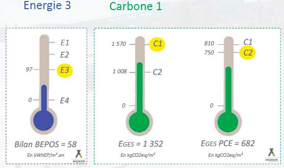 référentiel énergie/carbone E3 C1