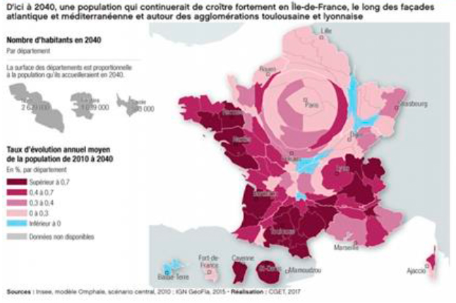 évolution population france