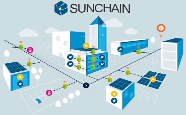 start-up Sunchain