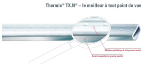 Châssis Thermix
