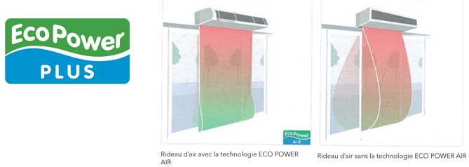 rideaux d air chaud thermodynamiques. Black Bedroom Furniture Sets. Home Design Ideas