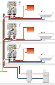 Module thermique d appartement pour chauffage collectif - Chauffage d appoint economique pour appartement ...