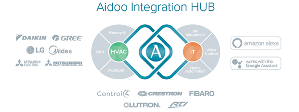 Aidoo airzone integration