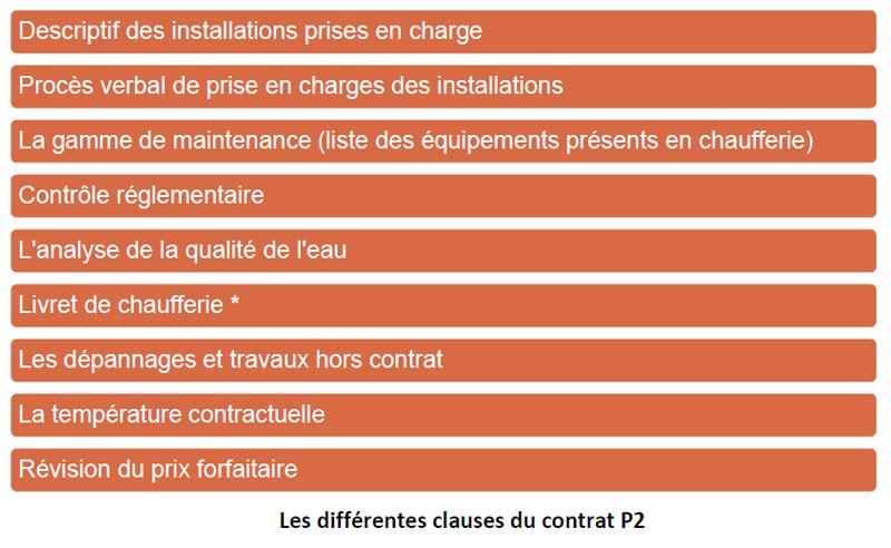 cegibat clauses contrat p2