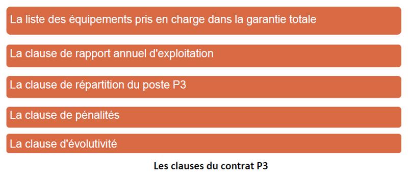 clauses contrat P3 CEGIBAT GRDF