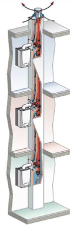 Conduit collecteur vertical