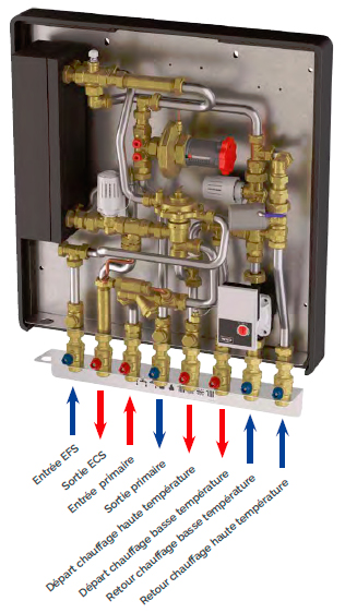 Descriptif module hydraulique