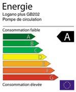 economie d'énergie, classe A