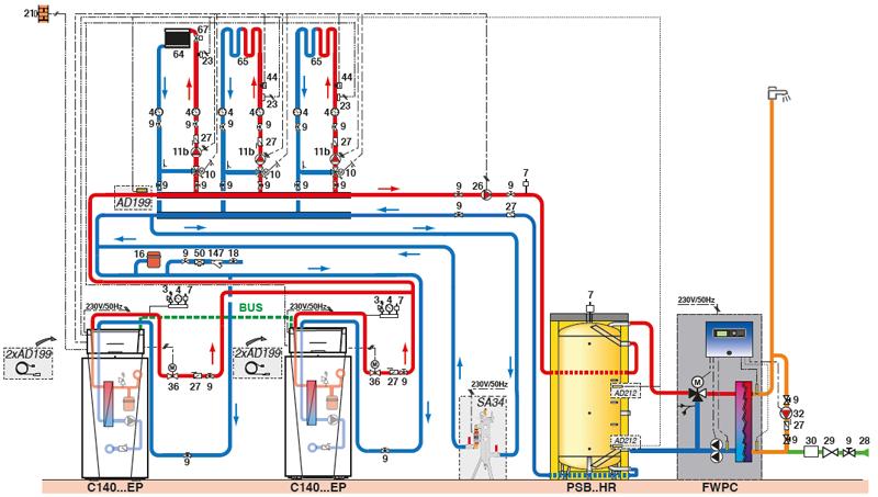 Installation chaudières gaz condensation cascade