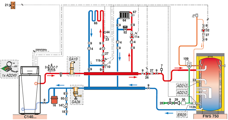 Installation chaudière gaz condensation ECS