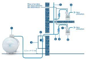guide r glementaire gaz propane 2014. Black Bedroom Furniture Sets. Home Design Ideas