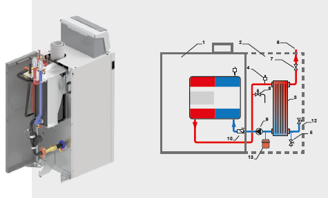 Kit hydraulique échangeur à plaques