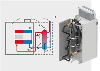 Kit hydraulique séparation