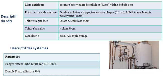 Installation de Muzillac – Morbihan