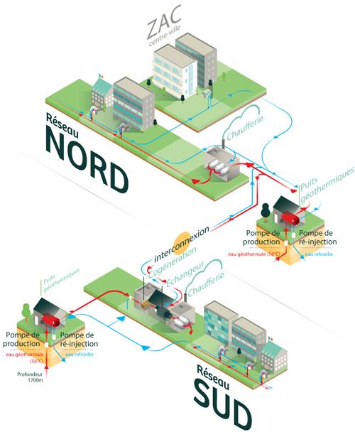 Réalisation d'un nouveau forage géothermique à La Courneuve