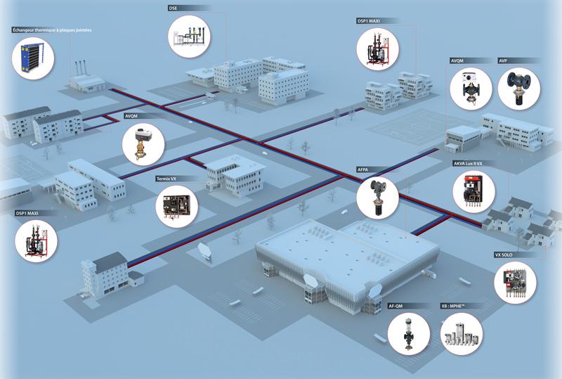 solutions pour réseaux de chaleur