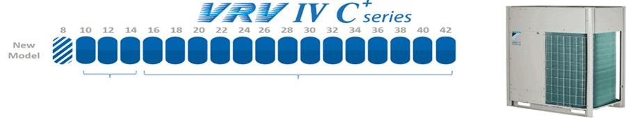 longueurs cumulées VRV IV C+
