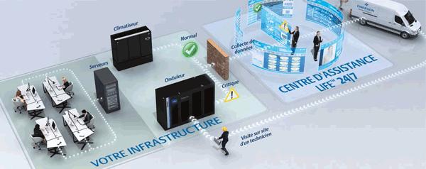 climatiser un data center