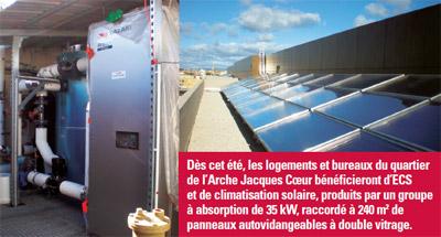 climatisation solaire et ECS