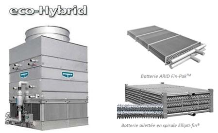 TA technologie hybride