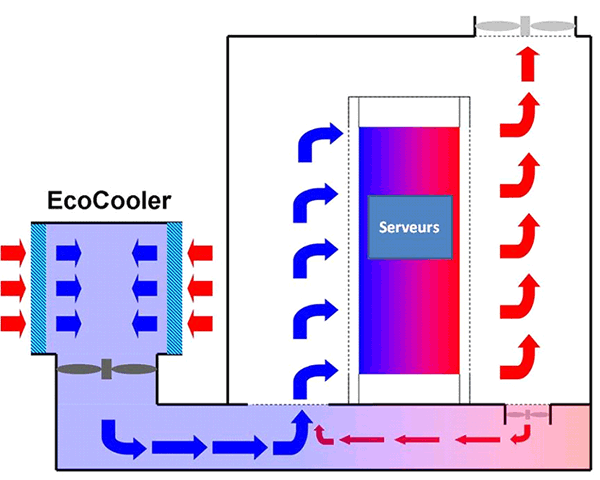 EcoCooler