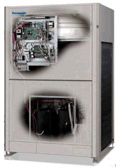 Panasonic DRV