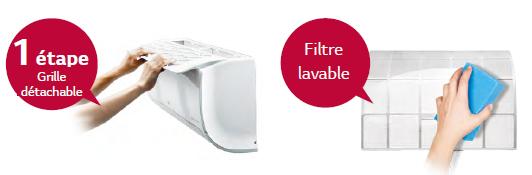 Filtre lavable