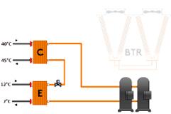 unité modulaire en mode transfert d'énergie