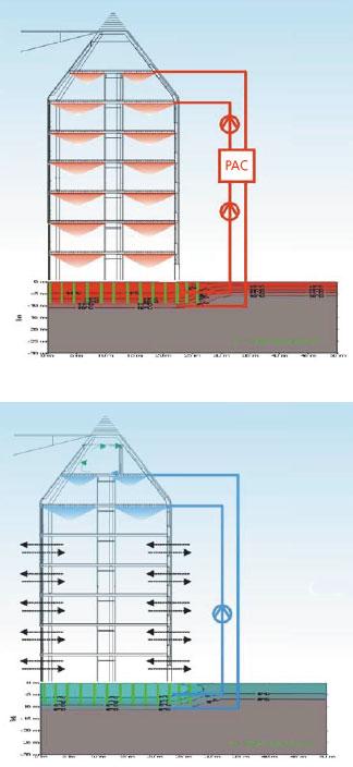 climatisation tr s basse consommation et dalle active. Black Bedroom Furniture Sets. Home Design Ideas
