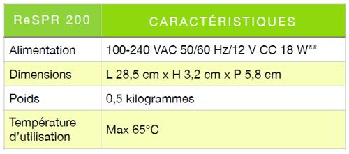 ReSPR 200 purification air