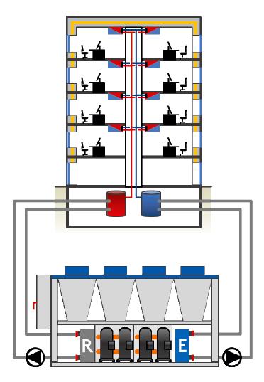 unité modulaire polyvalente OMICRON REV S4