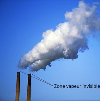 vapeur eau gaz
