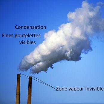 condensation air eau