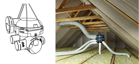 ventilateur extraction