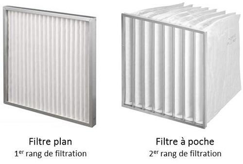filtres batterie récupérateur