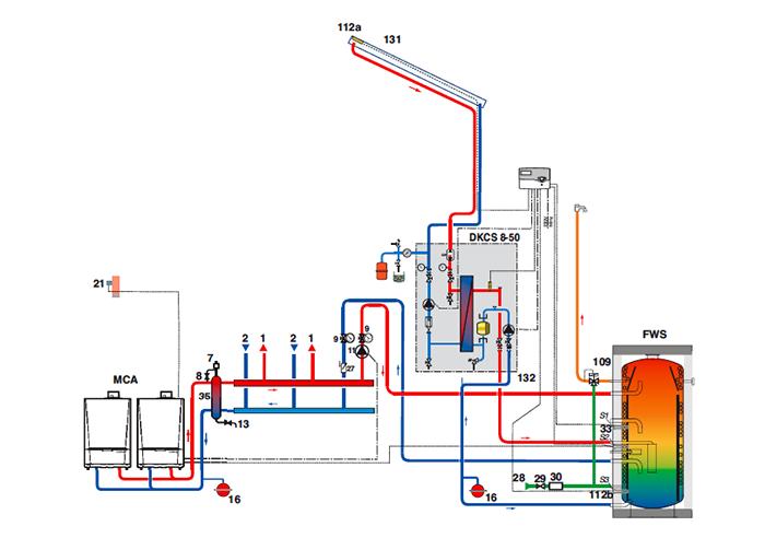 circuit solaire ecs production