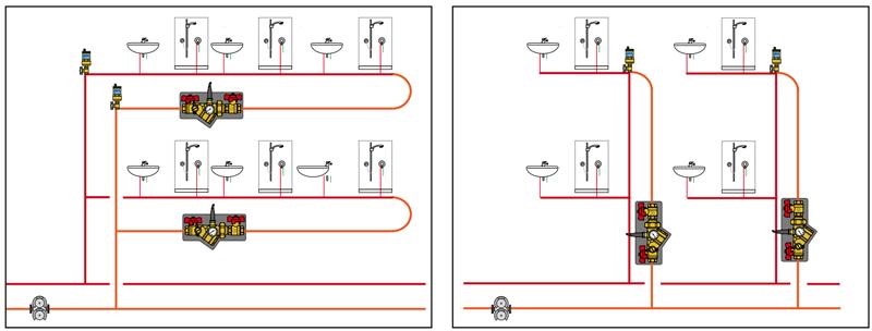 installation kits multifonctions ECS