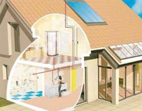 optimisation eau chaude sanitaire