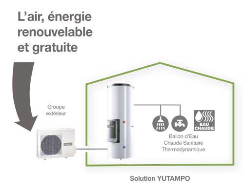 chauffe eau thermodynamique yutampo solution 100 enr. Black Bedroom Furniture Sets. Home Design Ideas