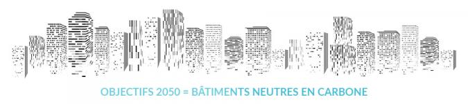 Vers des bâtiments neutres en carbone ? Une vision prospective vers 2050