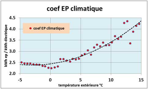 ep-climatique.jpg