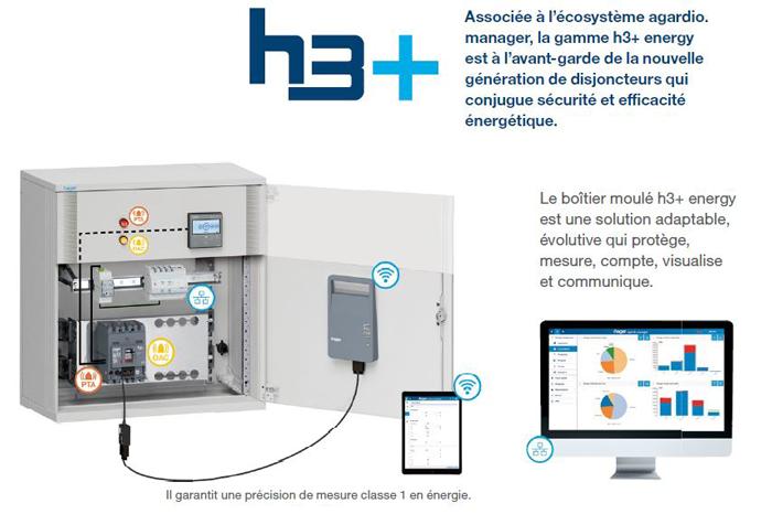 h3+ energy Hager disjoncteurs