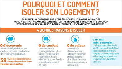 isoler son logement