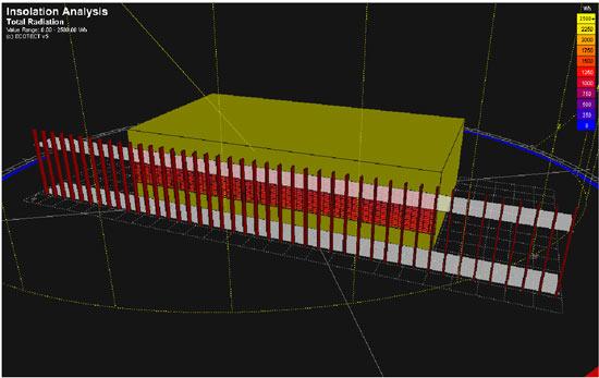 Etude de solarisation sur façade sud pour optimisation du design des protections solaires